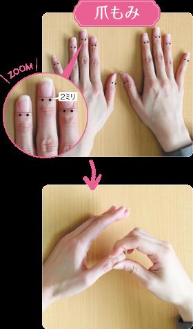 上記の点が押すポイント、爪の生え際から2ミリくらい下のところを刺激します