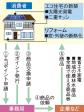 省エネ住宅ポイント制度 3月10日(火)から申請受け付け