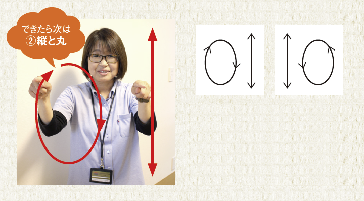 ①ができたら、次は「縦」と「丸」です。右腕は人さし指で「丸」を描き、左腕は上下の「縦」に動かします。右腕と左腕の入れ替えも行って、右腕で「縦」、左腕で「丸」を描いてみてくださいね