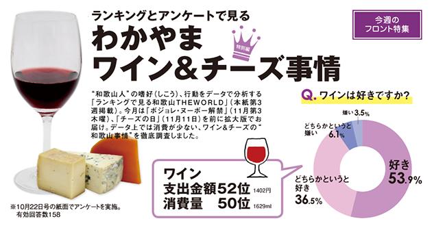 ランキングとアンケートで見る わかやまワイン&チーズ事情