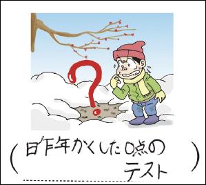 葵彩(8歳) 8歳で昨年が書けるとは…。葵彩ちゃんは答案を隠さなくてもいいね