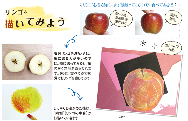 リンゴを描いてみよう