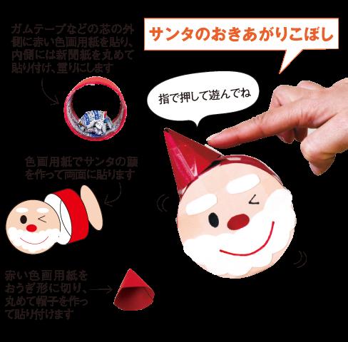 こぴちゃんの手作りおもちゃ「サンタのおきあがりこぼし」