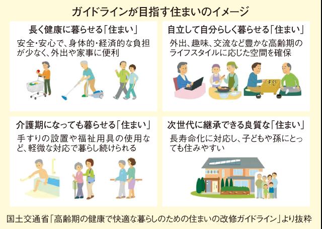 高齢期を健康で快適に暮らす 住まいの改修ガイドライン策定