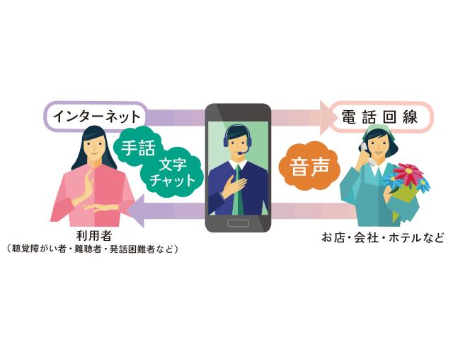 耳の聞こえない人や発音が困難な人との通話をオペレーターが通訳<br/>今月、「電話リレーサービス」がスタート